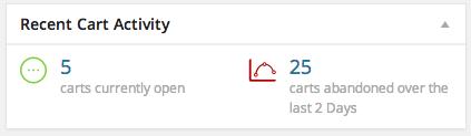 WooCommerce Cart Reports Dashboard Widget