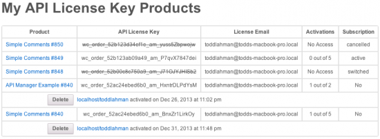 My API License Key Products