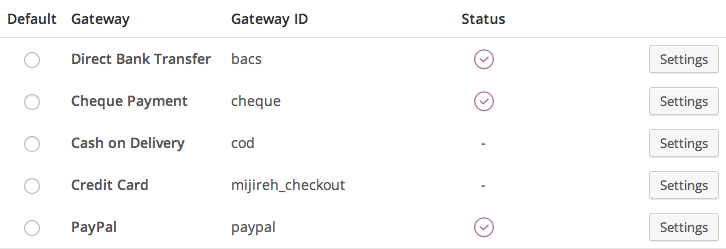WooCommerce-Settings-Checkout-PaymentGateways
