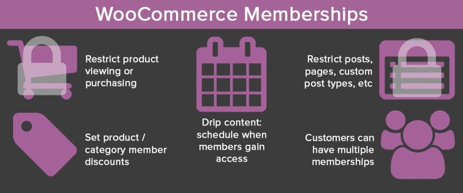 [Image: woocommerce-memberships-hero-950x396.jpg]